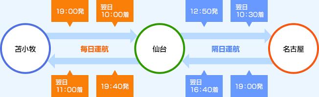 southern-hokkaido-1-013.png